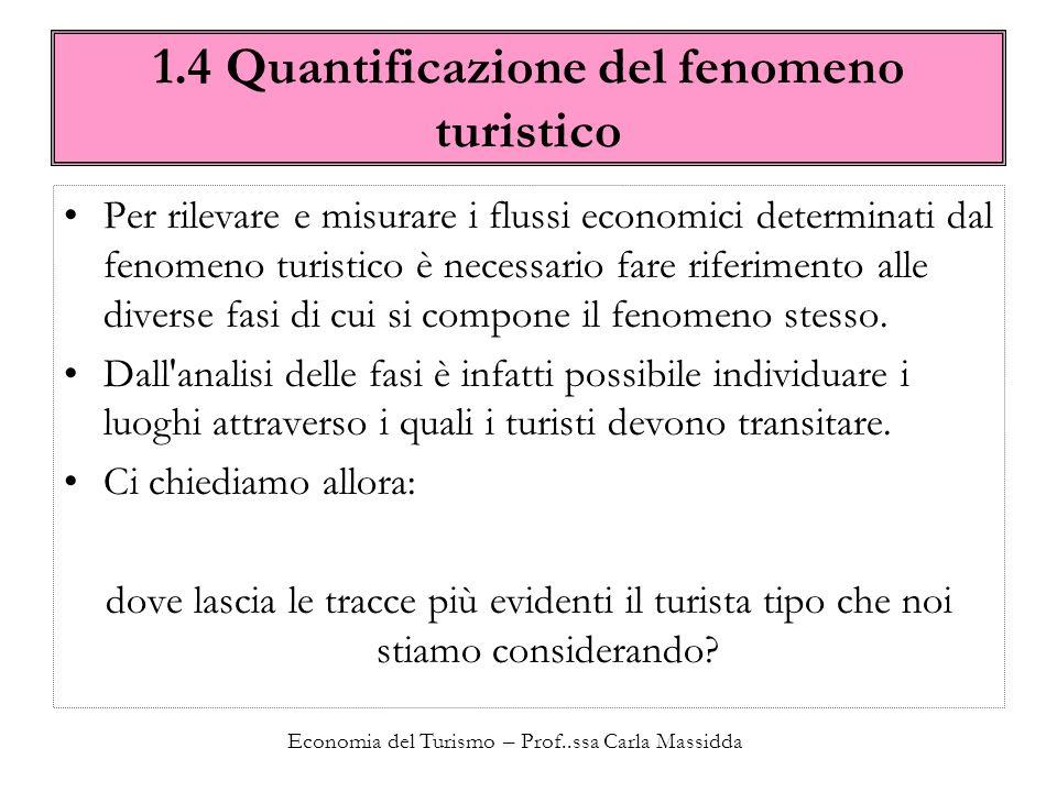 Economia del Turismo – Prof..ssa Carla Massidda 1.4 Quantificazione del fenomeno turistico Per dare risposta al quesito occorre fare riferimento alle diverse attività poste in essere dalle unità turistiche.