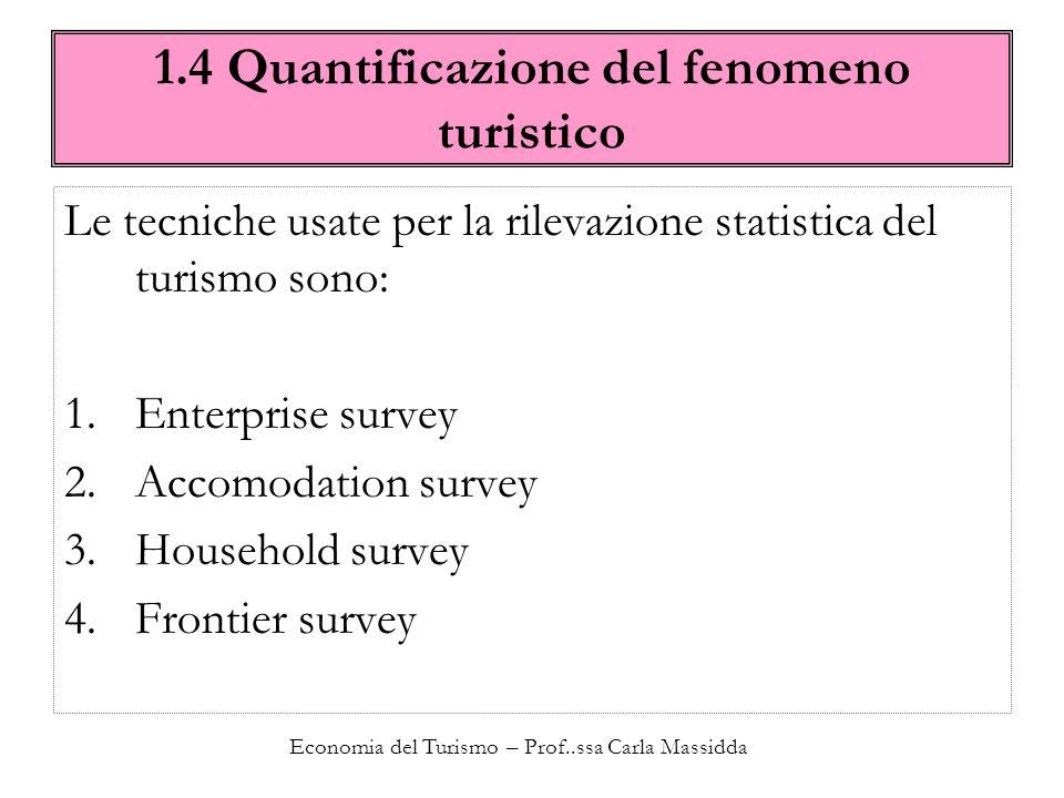 Economia del Turismo – Prof..ssa Carla Massidda 1.4 Quantificazione del fenomeno turistico Si può ricorrere anche agli indicatori indiretti attraverso i quali stimare, e non rilevare, il fenomeno.