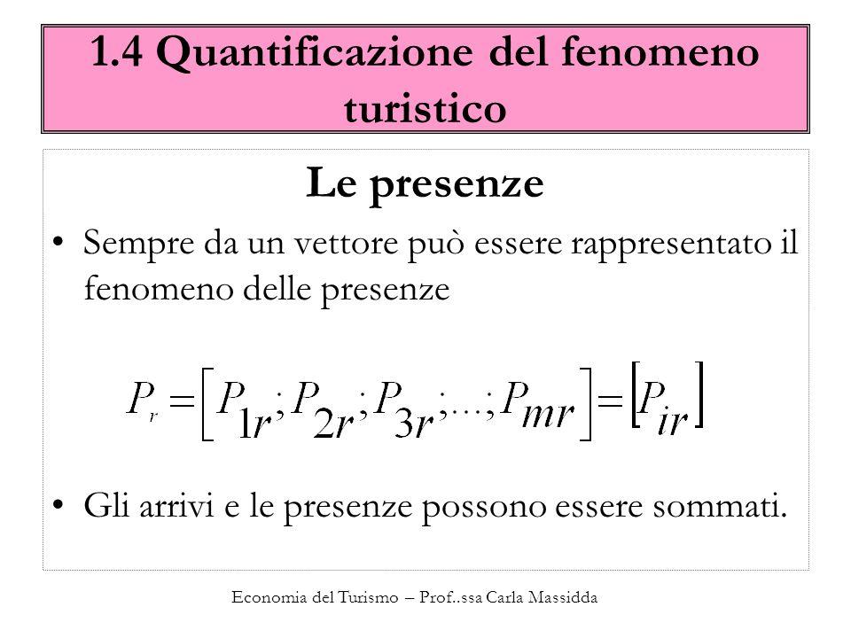 Economia del Turismo – Prof..ssa Carla Massidda 1.4 Quantificazione del fenomeno turistico Altri concetti: permanenza media dimostrazione: