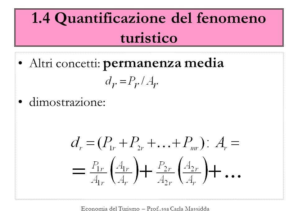 Economia del Turismo – Prof..ssa Carla Massidda 1.4 Quantificazione del fenomeno turistico dove Permanenza media di un turismo Quote Si tratta di una media aritmetica ponderata delle permanenze medie nelle diverse tipologie turistiche.