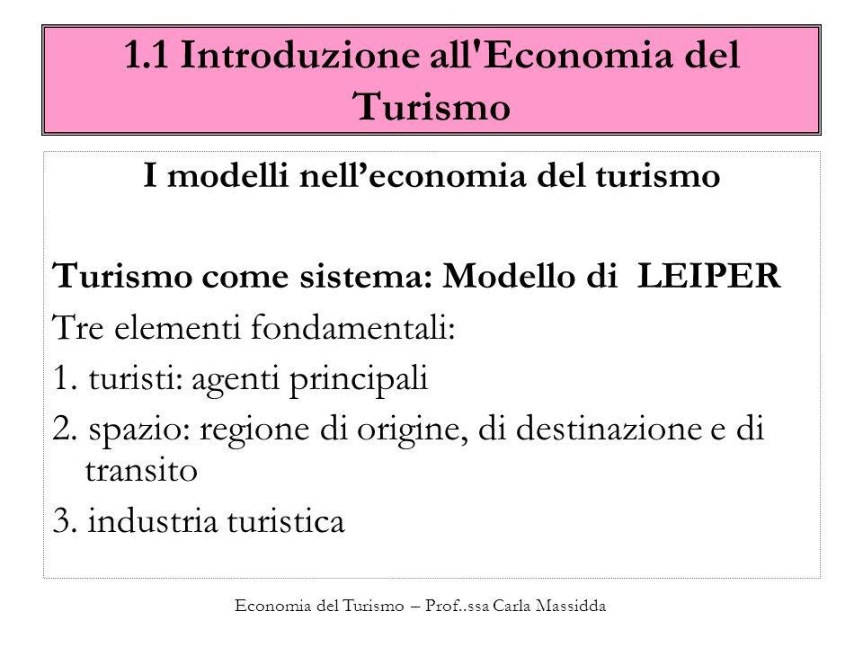 Economia del Turismo – Prof..ssa Carla Massidda 1.1 Introduzione all Economia del Turismo Di cosa si occupa leconomia del turismo.