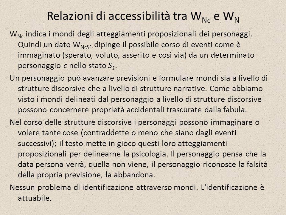 Relazioni di accessibilità tra W Nc e W N W Nc indica i mondi degli atteggiamenti proposizionali dei personaggi. Quindi un dato W NcS1 dipinge il poss