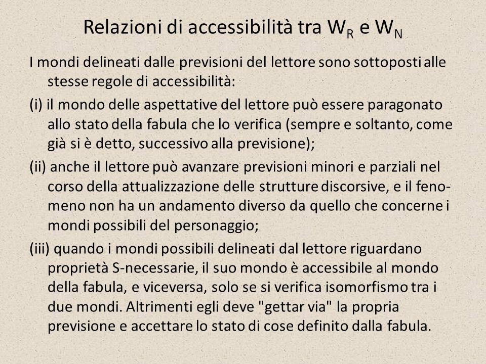 Relazioni di accessibilità tra W R e W N I mondi delineati dalle previsioni del lettore sono sottoposti alle stesse regole di accessibilità: (i) il mo