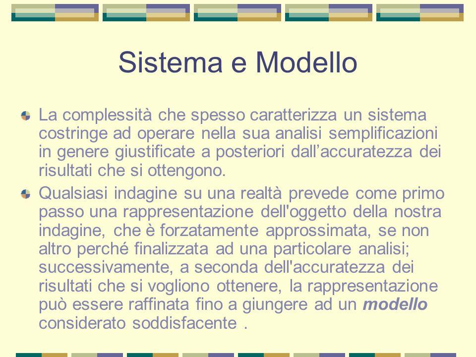 Definizione di modello Possiamo affermare che lo studio di un sistema è sempre legato all adozione di un modello, assumendo per modello la seguente definizione: Un modello è una rappresentazione della realtà, forzatamente approssimata ma adatta ad indagarne alcuni aspetti, che di essa coglie alcune caratteristiche e ne trascura altre.