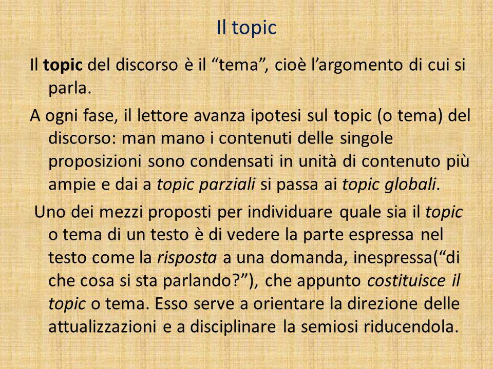 Il topic Il topic del discorso è il tema, cioè largomento di cui si parla. A ogni fase, il lettore avanza ipotesi sul topic (o tema) del discorso: man
