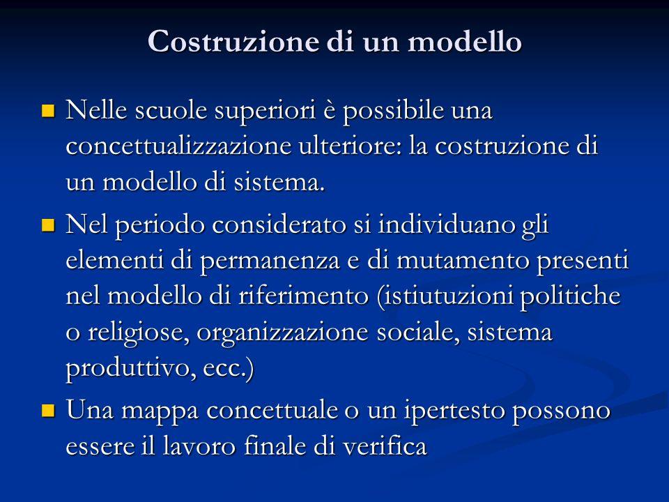 Costruzione di un modello Nelle scuole superiori è possibile una concettualizzazione ulteriore: la costruzione di un modello di sistema. Nelle scuole