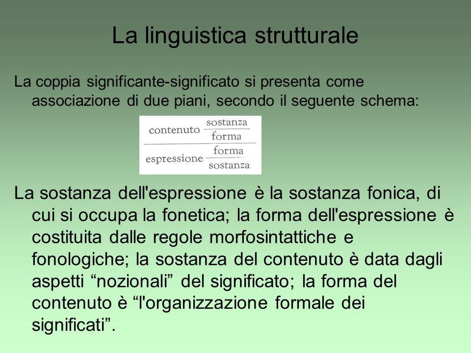 La linguistica strutturale La coppia significante-significato si presenta come associazione di due piani, secondo il seguente schema: La sostanza dell