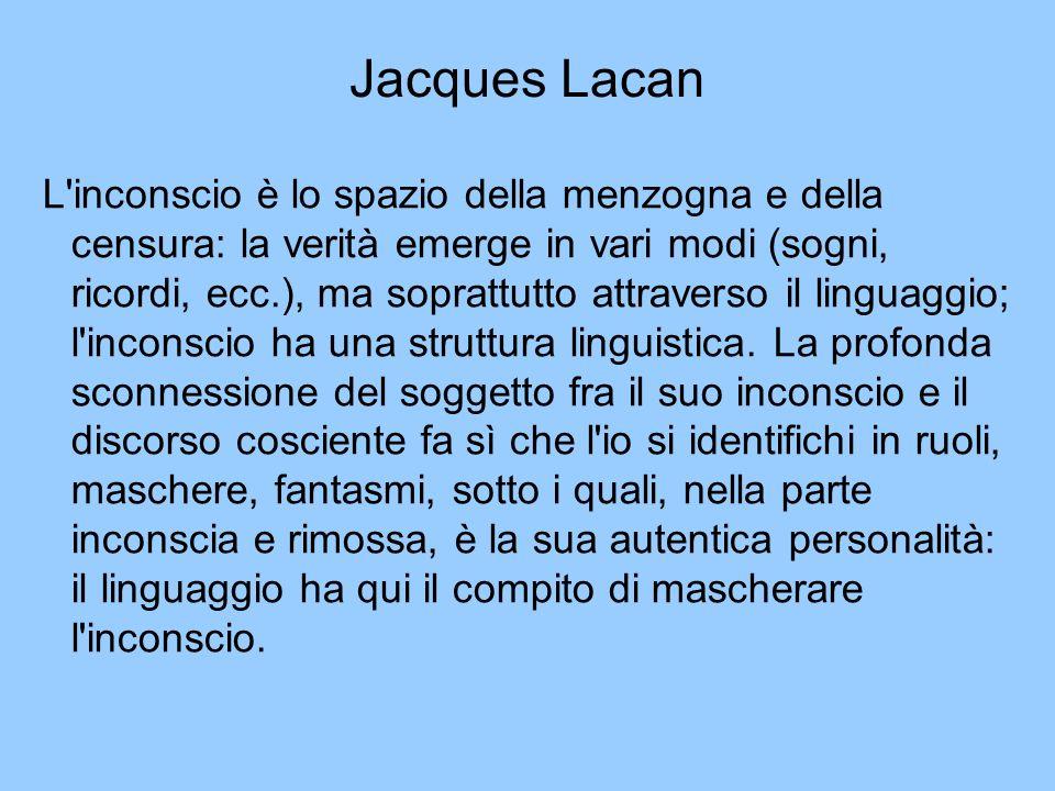 Jacques Lacan L'inconscio è lo spazio della menzogna e della censura: la verità emerge in vari modi (sogni, ricordi, ecc.), ma soprattutto attraverso