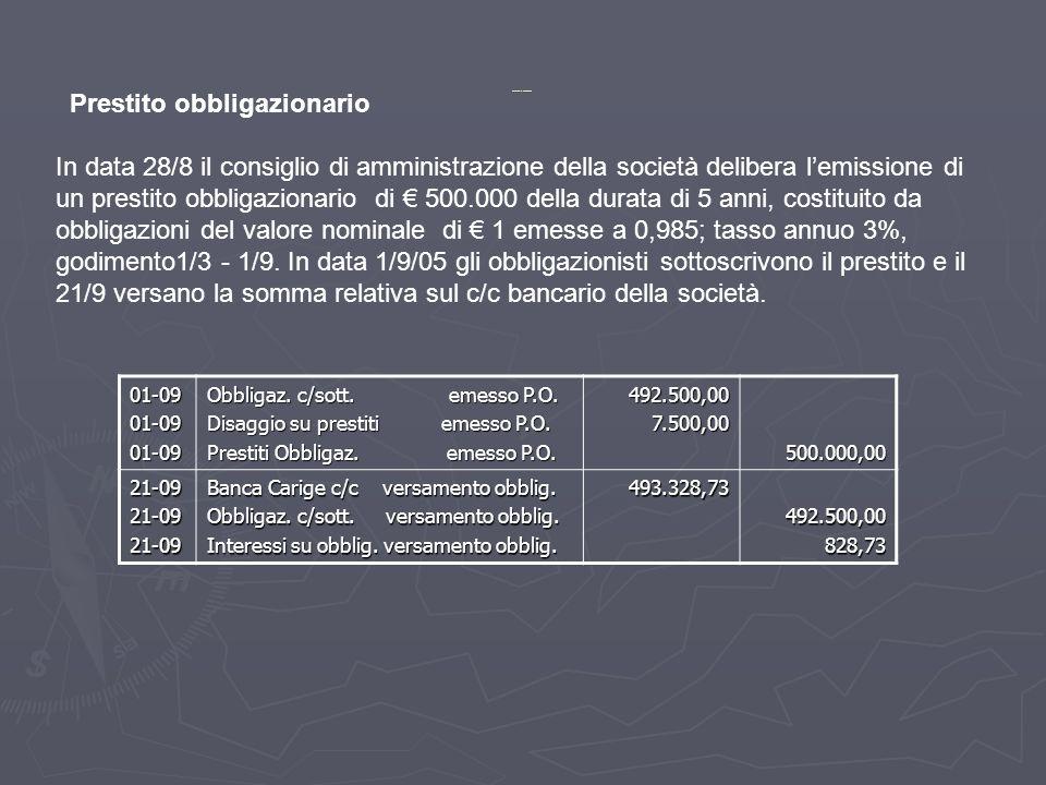 Prestito obbligazionario In data 28/8 il consiglio di amministrazione della società delibera lemissione di un prestito obbligazionario di 500.000 dell