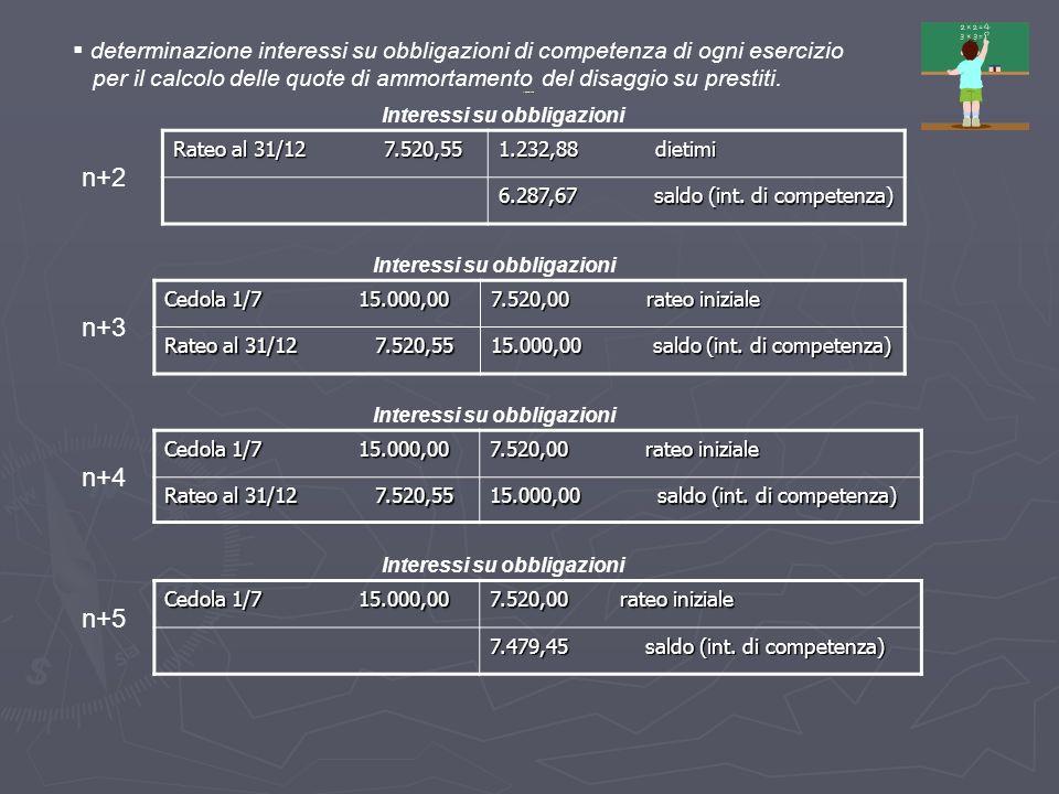 determinazione interessi su obbligazioni di competenza di ogni esercizio per il calcolo delle quote di ammortamento del disaggio su prestiti.