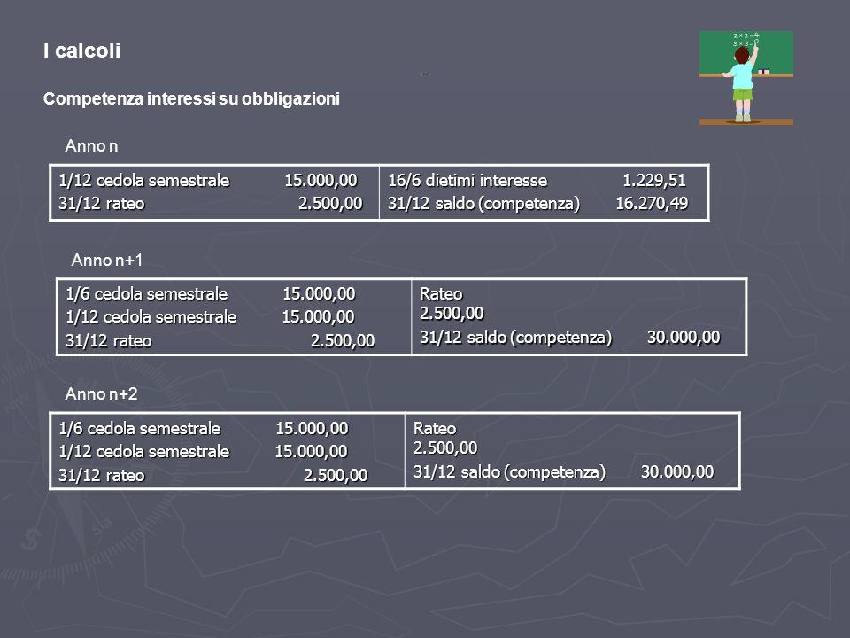 I calcoli Competenza interessi su obbligazioni 1/12 cedola semestrale 15.000,00 31/12 rateo 2.500,00 16/6 dietimi interesse 1.229,51 31/12 saldo (competenza) 16.270,49 Anno n 1/6 cedola semestrale 15.000,00 1/12 cedola semestrale 15.000,00 31/12 rateo 2.500,00 Rateo 2.500,00 31/12 saldo (competenza) 30.000,00 Anno n+1 1/6 cedola semestrale 15.000,00 1/12 cedola semestrale 15.000,00 31/12 rateo 2.500,00 Rateo 2.500,00 31/12 saldo (competenza) 30.000,00 Anno n+2 I calcoli 2/5