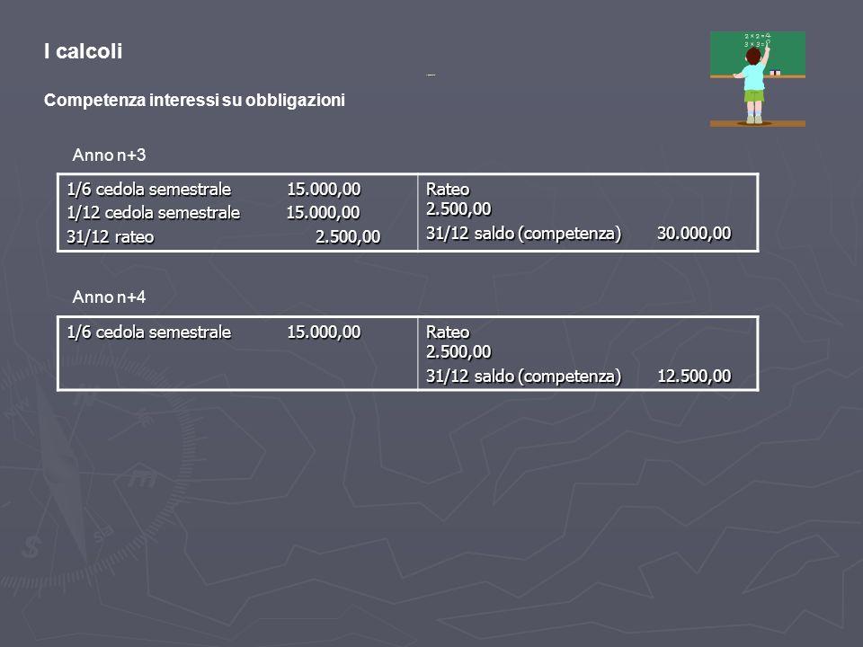1/6 cedola semestrale 15.000,00 1/12 cedola semestrale 15.000,00 31/12 rateo 2.500,00 Rateo 2.500,00 31/12 saldo (competenza) 30.000,00 Anno n+3 I calcoli Competenza interessi su obbligazioni 1/6 cedola semestrale 15.000,00 Rateo 2.500,00 31/12 saldo (competenza) 12.500,00 Anno n+4 I calcoli 3/5