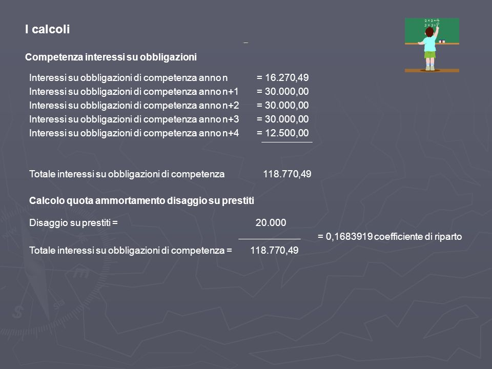 Competenza interessi su obbligazioni I calcoli Interessi su obbligazioni di competenza anno n = 16.270,49 Interessi su obbligazioni di competenza anno n+1 = 30.000,00 Interessi su obbligazioni di competenza anno n+2 = 30.000,00 Interessi su obbligazioni di competenza anno n+3 = 30.000,00 Interessi su obbligazioni di competenza anno n+4 = 12.500,00 Totale interessi su obbligazioni di competenza 118.770,49 Calcolo quota ammortamento disaggio su prestiti Disaggio su prestiti = 20.000 = 0,1683919 coefficiente di riparto Totale interessi su obbligazioni di competenza = 118.770,49 I calcoli 4/5