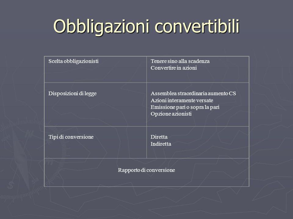 Obbligazioni convertibili Scelta obbligazionistiTenere sino alla scadenza Convertire in azioni Disposizioni di legge Assemblea straordinaria aumento C