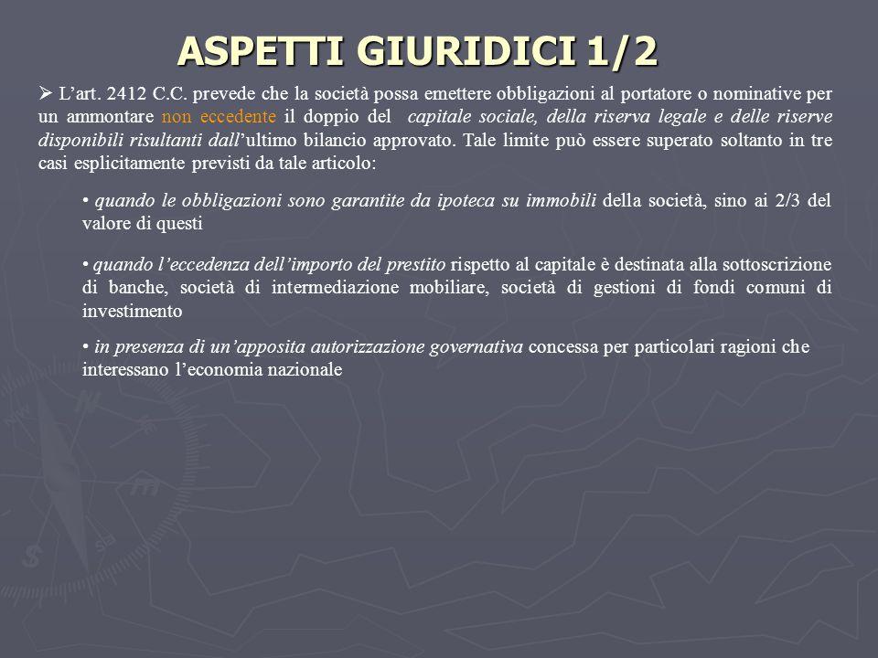 ASPETTI GIURIDICI 1/2 Lart.2412 C.C.