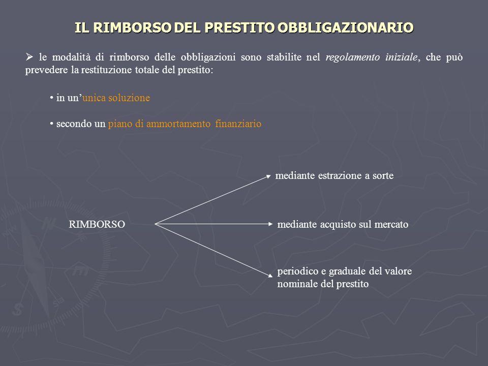 IL RIMBORSO DEL PRESTITO OBBLIGAZIONARIO le modalità di rimborso delle obbligazioni sono stabilite nel regolamento iniziale, che può prevedere la rest