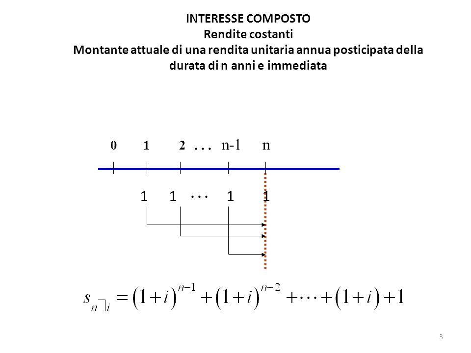 3 INTERESSE COMPOSTO Rendite costanti Montante attuale di una rendita unitaria annua posticipata della durata di n anni e immediata n-1 n 1 1 0 1 2