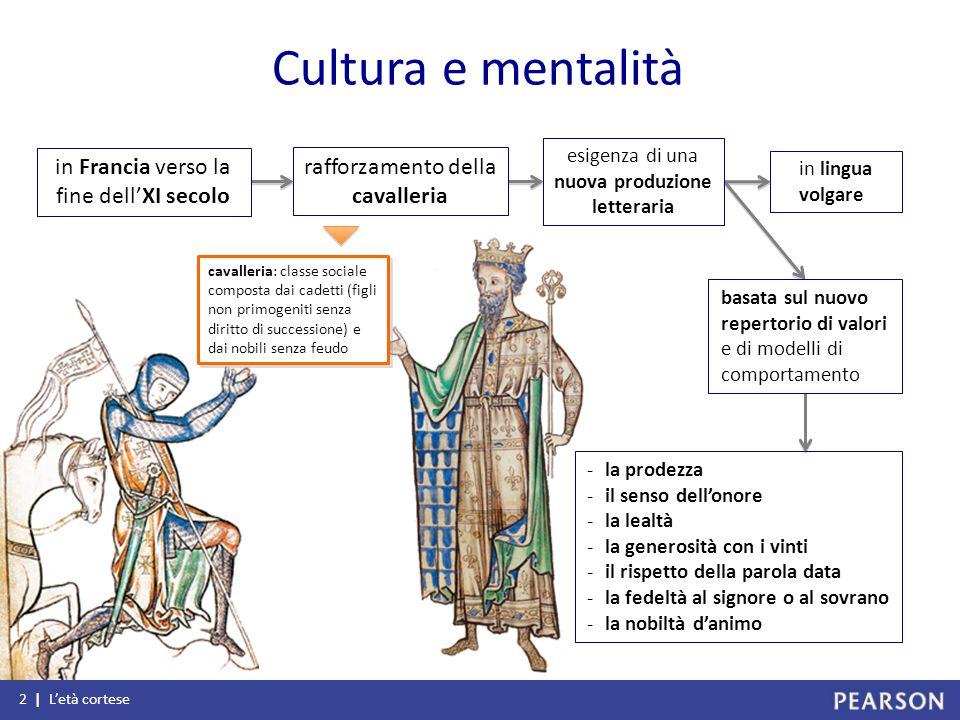 Cultura e mentalità cavalleria: classe sociale composta dai cadetti (figli non primogeniti senza diritto di successione) e dai nobili senza feudo 2 |