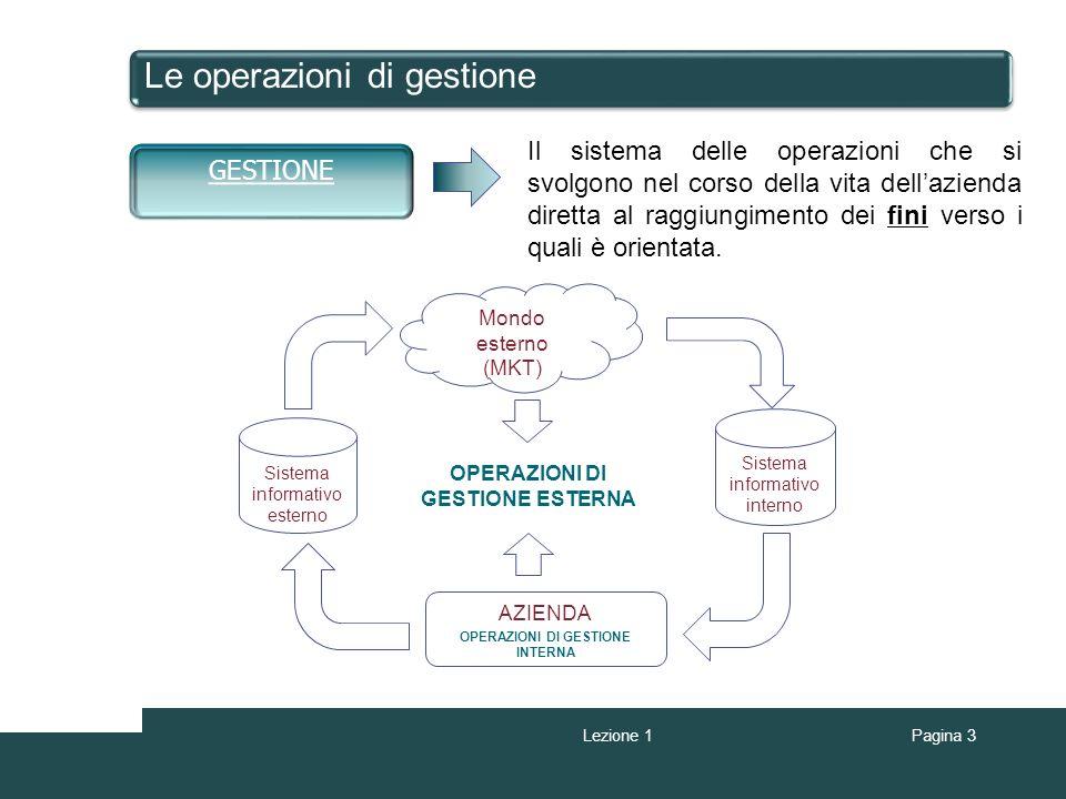 Pagina 3 Le operazioni di gestione Il sistema delle operazioni che si svolgono nel corso della vita dellazienda diretta al raggiungimento dei fini ver