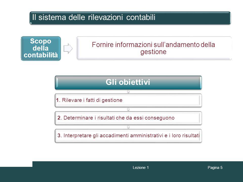 Pagina 5 Il sistema delle rilevazioni contabili Scopo della contabilità Fornire informazioni sullandamento della gestione Gli obiettivi 1. Rilevare i