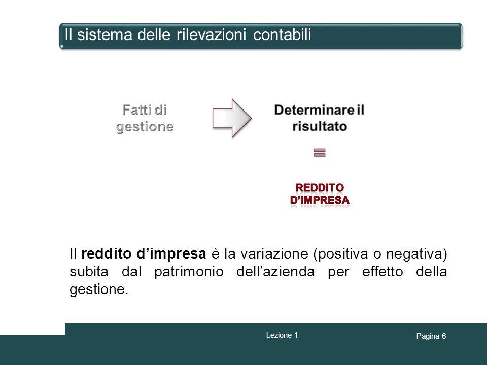 Pagina 6 Il sistema delle rilevazioni contabili Il reddito dimpresa è la variazione (positiva o negativa) subita dal patrimonio dellazienda per effett