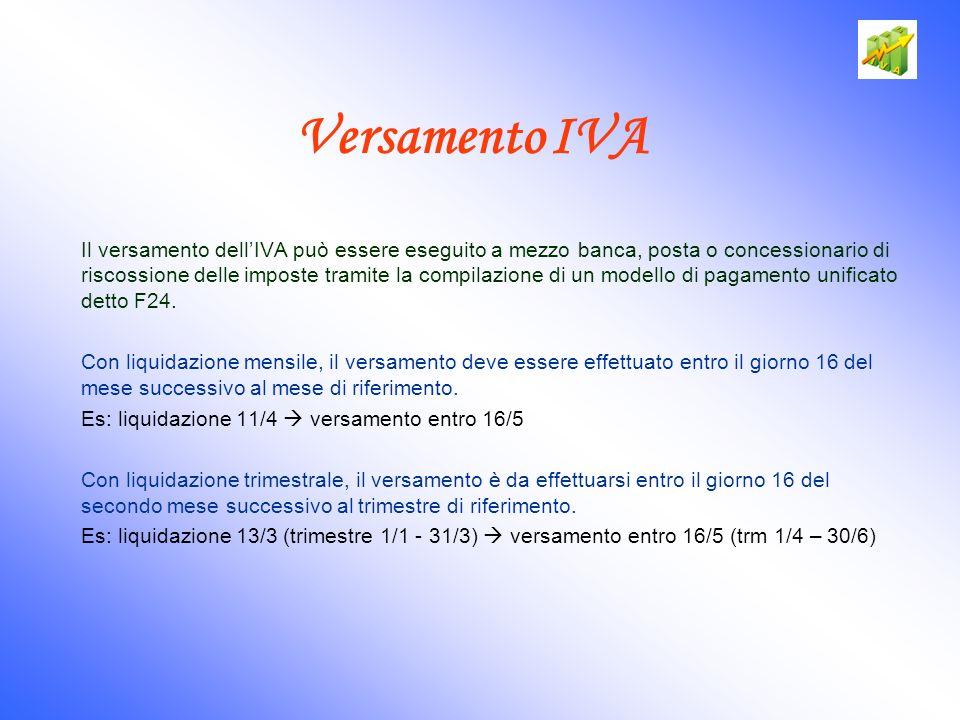 Versamento IVA Il versamento dellIVA può essere eseguito a mezzo banca, posta o concessionario di riscossione delle imposte tramite la compilazione di