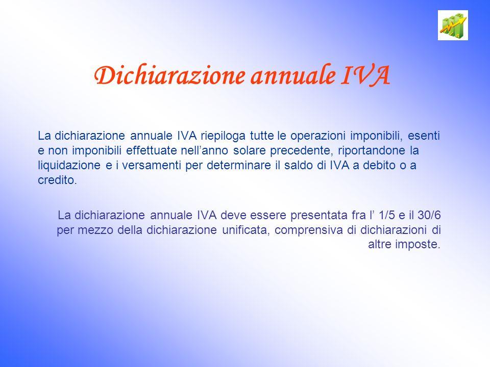 Dichiarazione annuale IVA La dichiarazione annuale IVA riepiloga tutte le operazioni imponibili, esenti e non imponibili effettuate nellanno solare pr