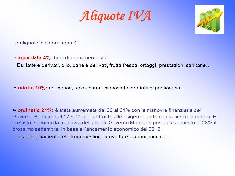 Aliquote IVA Le aliquote in vigore sono 3: agevolata 4%: beni di prima necessità. Es: latte e derivati, olio, pane e derivati, frutta fresca, ortaggi,