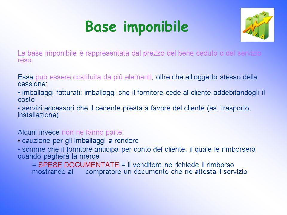 Base imponibile La base imponibile è rappresentata dal prezzo del bene ceduto o del servizio reso. Essa può essere costituita da più elementi, oltre c