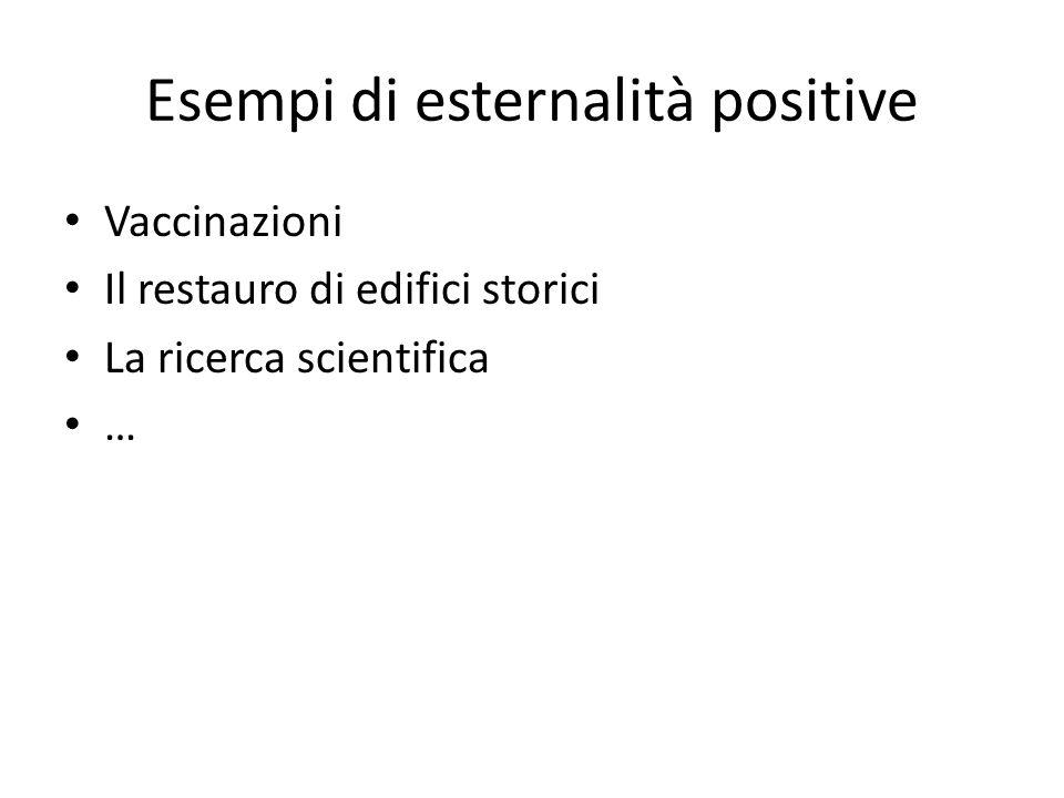Esempi di esternalità positive Vaccinazioni Il restauro di edifici storici La ricerca scientifica …
