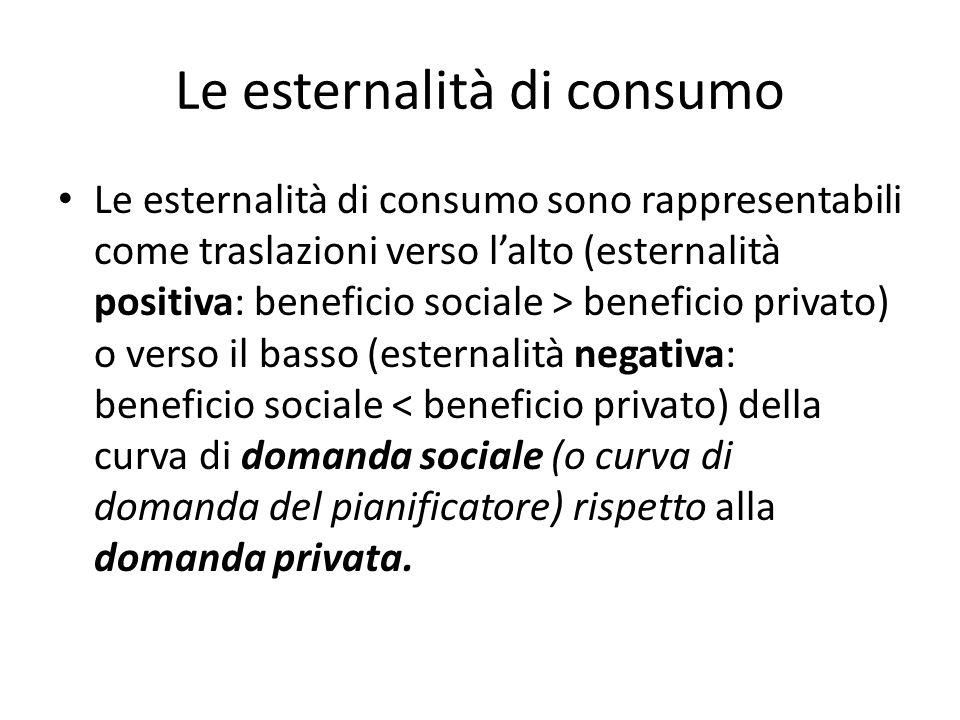 Le esternalità di consumo Le esternalità di consumo sono rappresentabili come traslazioni verso lalto (esternalità positiva: beneficio sociale > benef