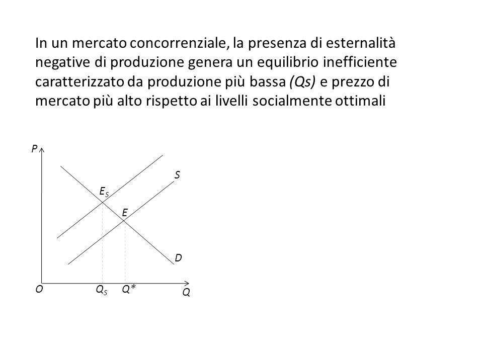 P O S ESES In un mercato concorrenziale, la presenza di esternalità negative di produzione genera un equilibrio inefficiente caratterizzato da produzi