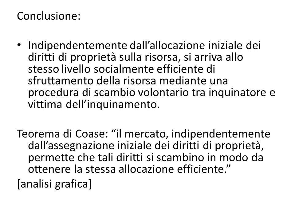 Conclusione: Indipendentemente dallallocazione iniziale dei diritti di proprietà sulla risorsa, si arriva allo stesso livello socialmente efficiente d