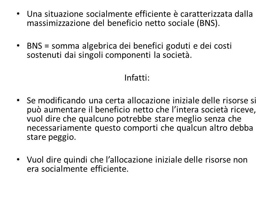 Una situazione socialmente efficiente è caratterizzata dalla massimizzazione del beneficio netto sociale (BNS). BNS = somma algebrica dei benefici god