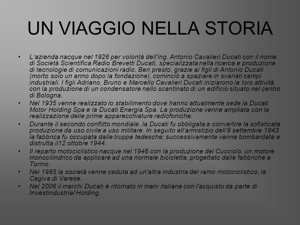 UN VIAGGIO NELLA STORIA Lazienda nacque nel 1926 per volontà dell'ing. Antonio Cavalieri Ducati con il nome di Società Scientifica Radio Brevetti Duca