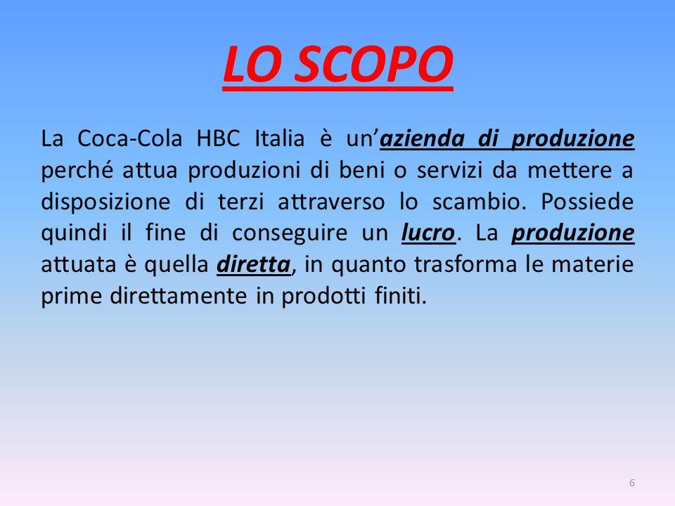 LO SCOPO La Coca-Cola HBC Italia è unazienda di produzione perché attua produzioni di beni o servizi da mettere a disposizione di terzi attraverso lo