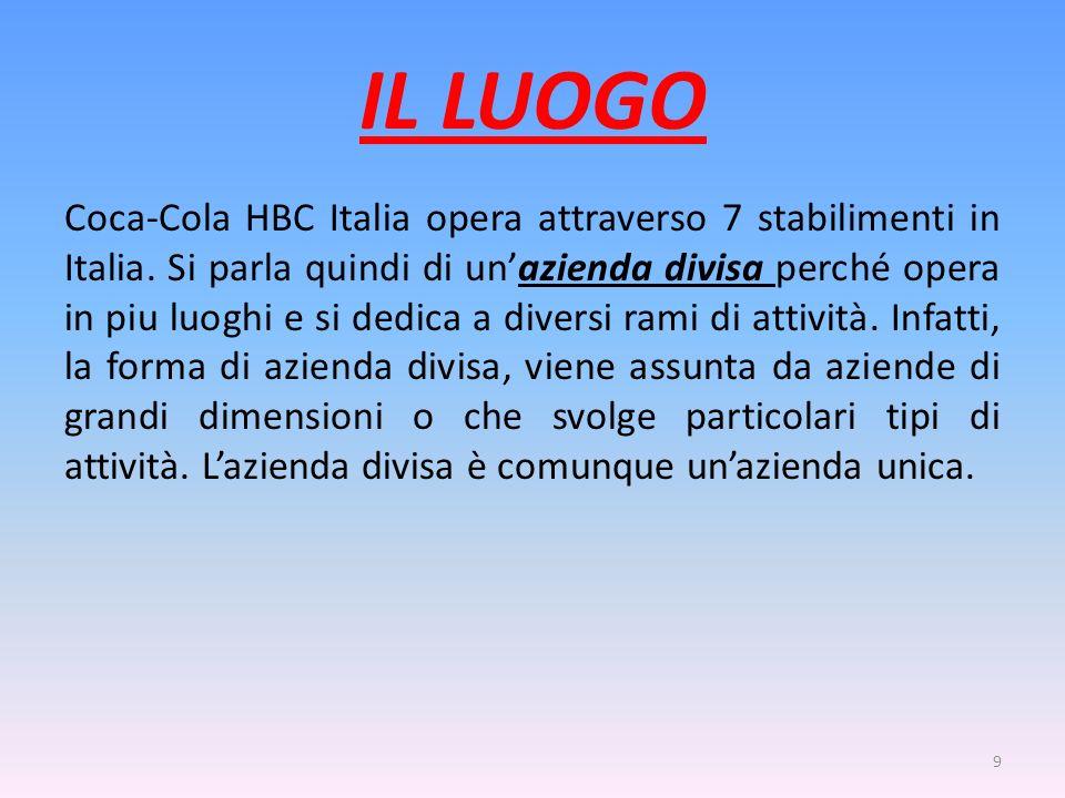 IL LUOGO Coca-Cola HBC Italia opera attraverso 7 stabilimenti in Italia. Si parla quindi di unazienda divisa perché opera in piu luoghi e si dedica a