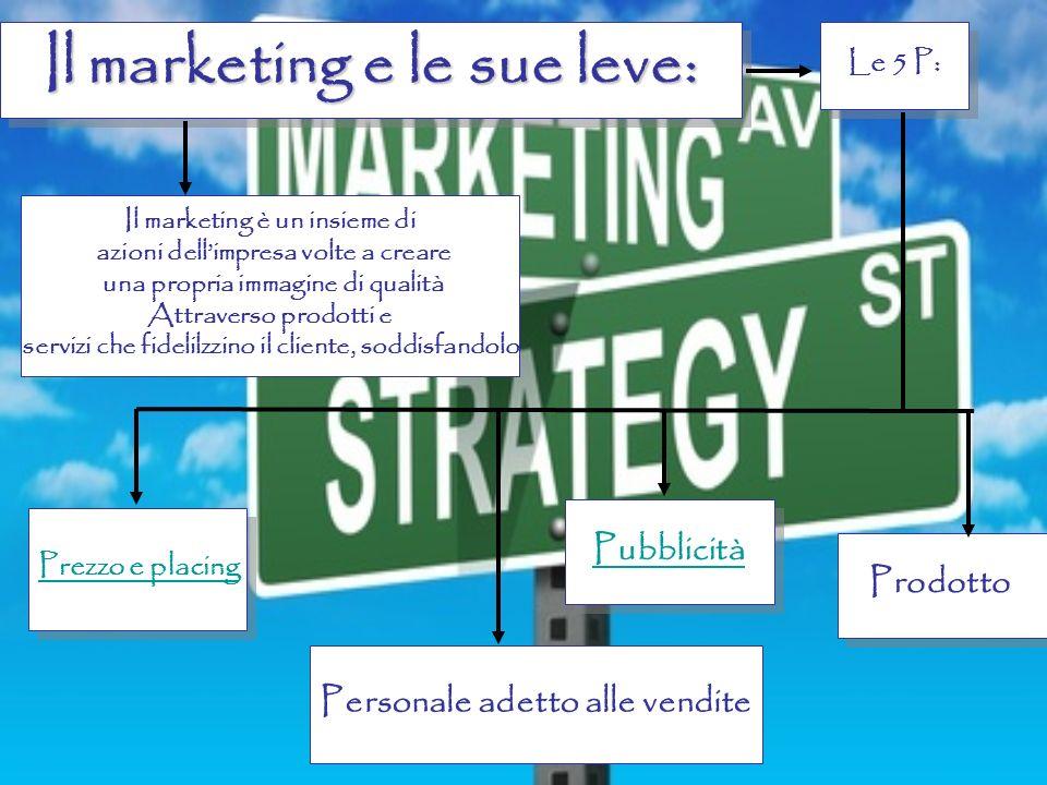 Il marketing e le sue leve: Il marketing è un insieme di azioni dellimpresa volte a creare una propria immagine di qualità Attraverso prodotti e servi