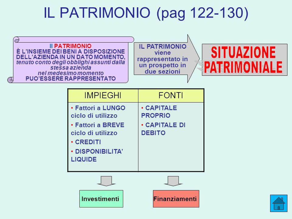 IL PATRIMONIO (pag 122-130) Il PATRIMONIO È LINSIEME DEI BENI A DISPOSIZIONE DELLAZIENDA IN UN DATO MOMENTO, tenuto conto degli obblighi assunti dalla