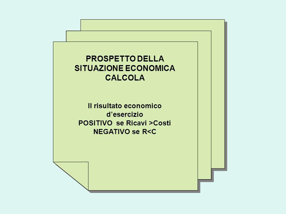 PROSPETTO DELLA SITUAZIONE ECONOMICA CALCOLA Il risultato economico desercizio POSITIVO se Ricavi >Costi NEGATIVO se R<C PROSPETTO DELLA SITUAZIONE EC