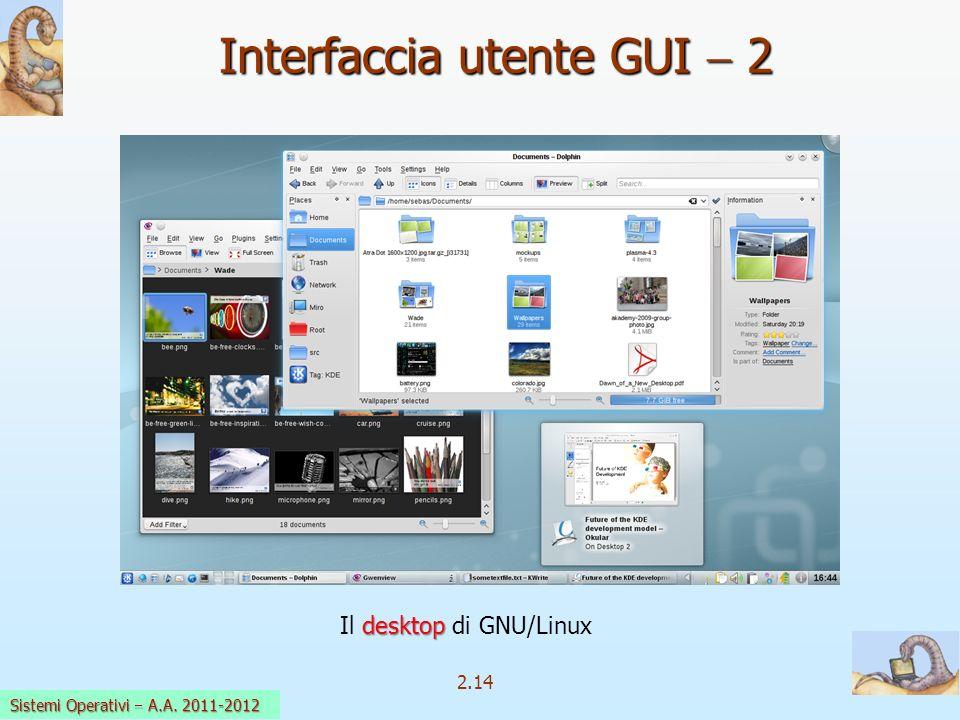 2.14 Sistemi Operativi a.a. 2009-10 Interfaccia utente GUI 2 desktop Il desktop di GNU/Linux Sistemi Operativi A.A. 2011-2012
