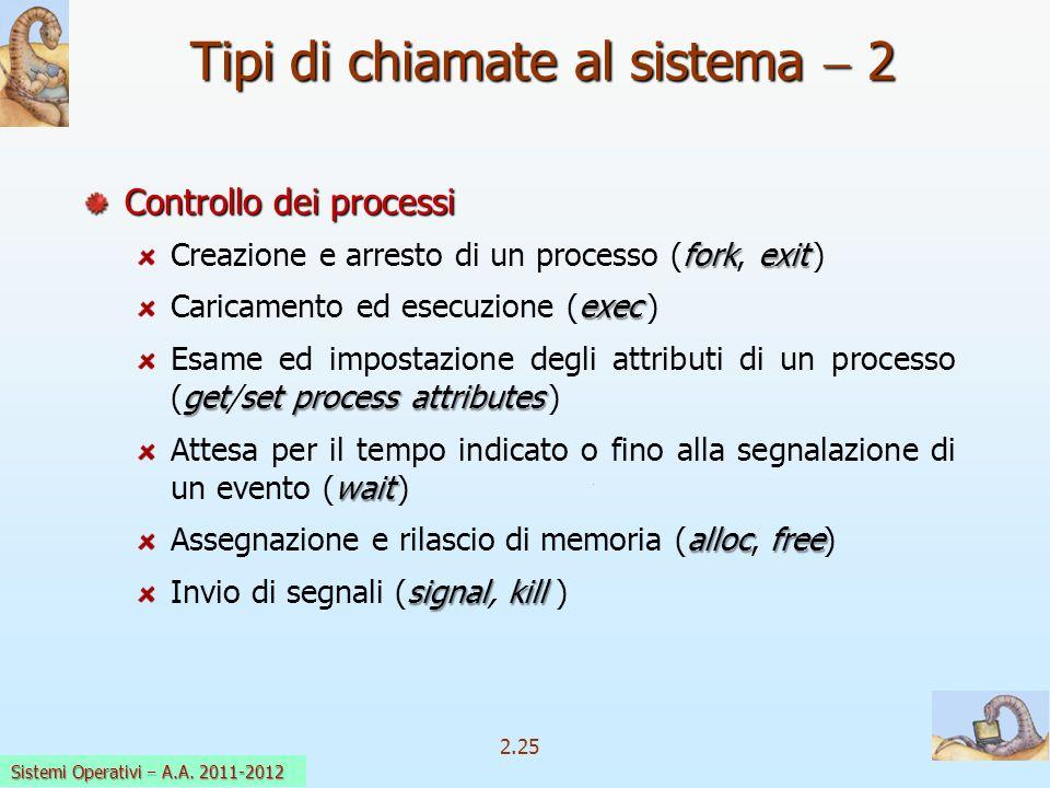 2.25 Sistemi Operativi a.a. 2009-10 Tipi di chiamate al sistema 2 Controllo dei processi forkexit Creazione e arresto di un processo (fork, exit ) exe