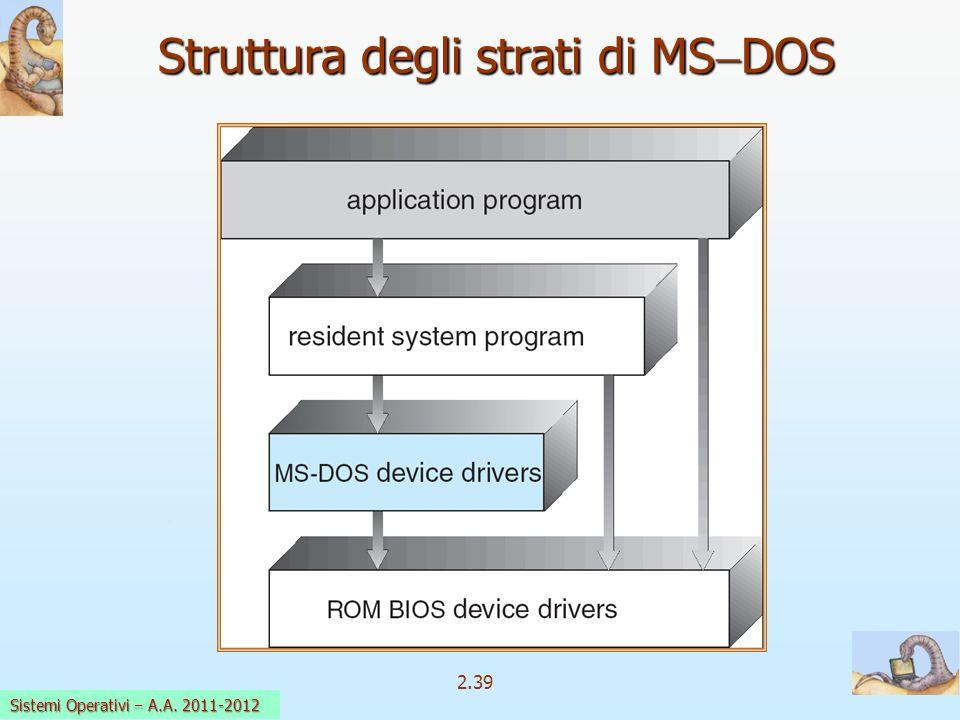 2.39 Sistemi Operativi a.a. 2009-10 Struttura degli strati di MS DOS Sistemi Operativi A.A. 2011-2012