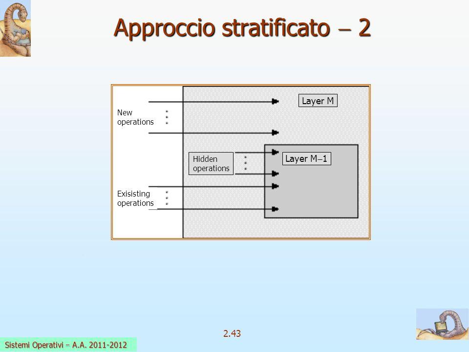 2.43 Sistemi Operativi a.a. 2009-10 Approccio stratificato 2 Layer M 1 Layer M Exisisting operations Hidden operations New operations Sistemi Operativ