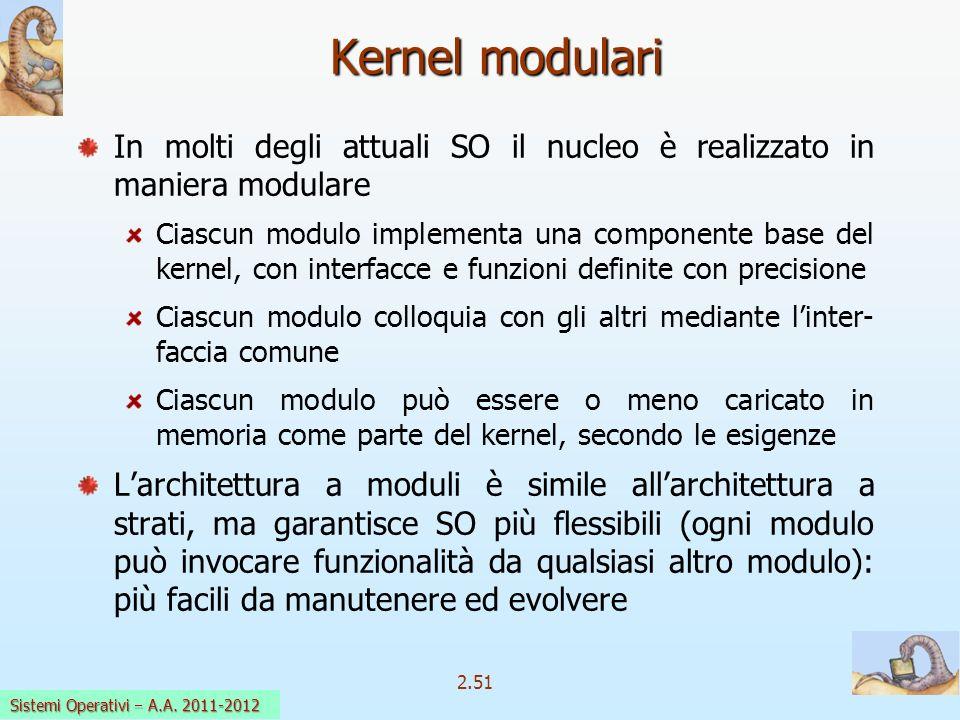 2.51 Sistemi Operativi a.a. 2009-10 Kernel modulari In molti degli attuali SO il nucleo è realizzato in maniera modulare Ciascun modulo implementa una