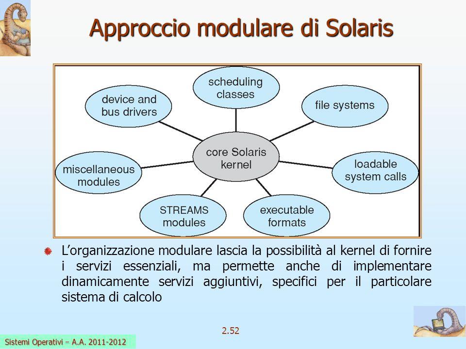 2.52 Sistemi Operativi a.a. 2009-10 Approccio modulare di Solaris Lorganizzazione modulare lascia la possibilità al kernel di fornire i servizi essenz