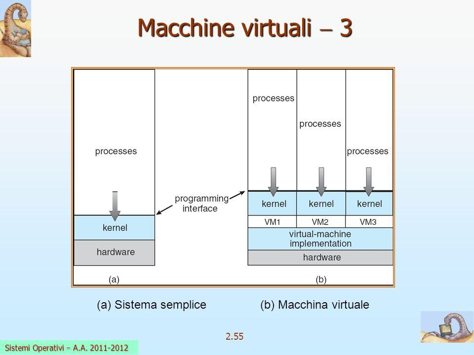 2.55 Sistemi Operativi a.a. 2009-10 (a) Sistema semplice (b) Macchina virtuale Non-virtual Machine Virtual Machine Macchine virtuali 3 Sistemi Operati