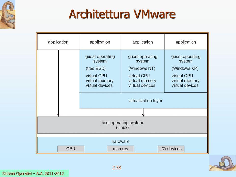 2.58 Sistemi Operativi a.a. 2009-10 Architettura VMware Sistemi Operativi A.A. 2011-2012