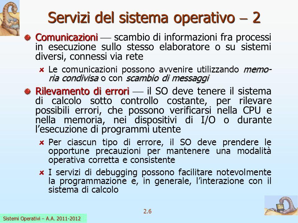 2.6 Sistemi Operativi a.a. 2009-10 Comunicazioni Comunicazioni scambio di informazioni fra processi in esecuzione sullo stesso elaboratore o su sistem