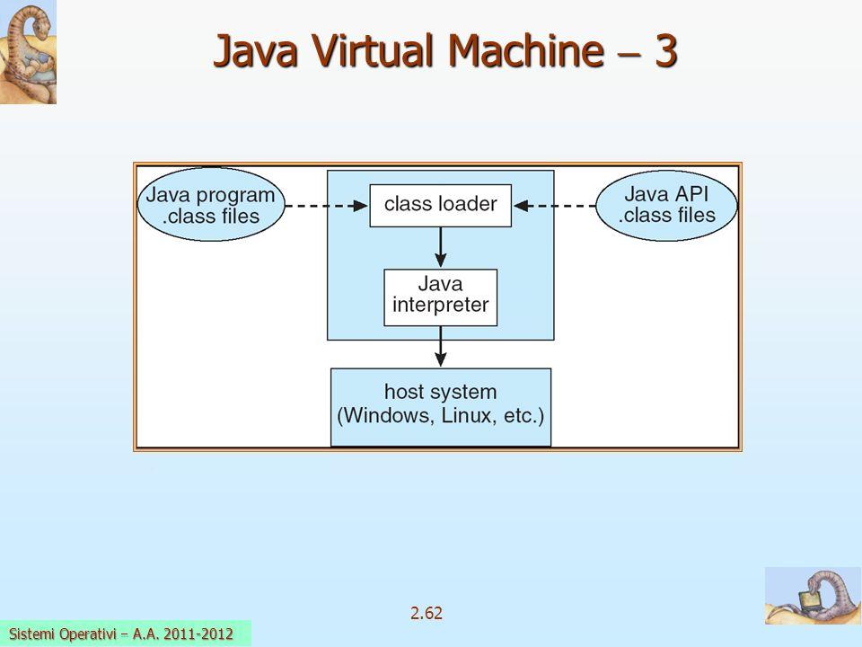 2.62 Sistemi Operativi a.a. 2009-10 Java Virtual Machine 3 Sistemi Operativi A.A. 2011-2012
